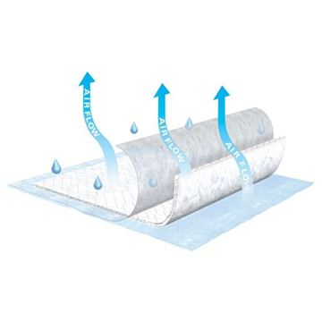 Picture of TENA Air Flow - Disposable Bed Pads